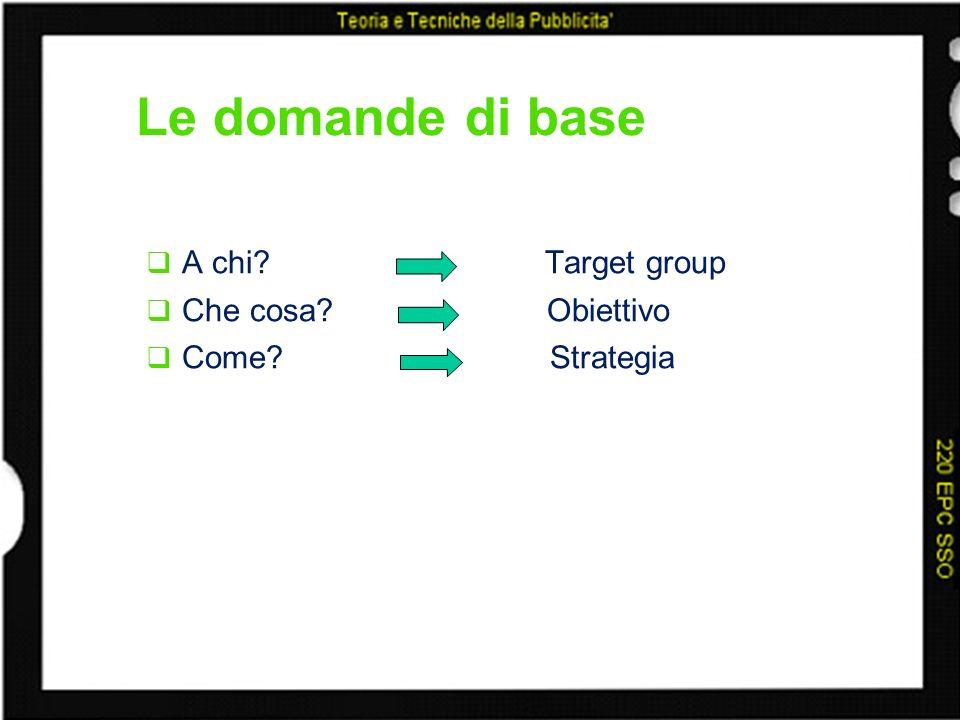 Le domande di base A chi Target group Che cosa Obiettivo