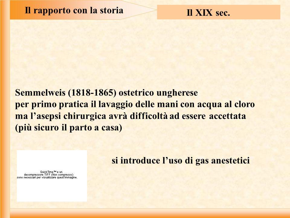 Il rapporto con la storia si introduce l'uso di gas anestetici