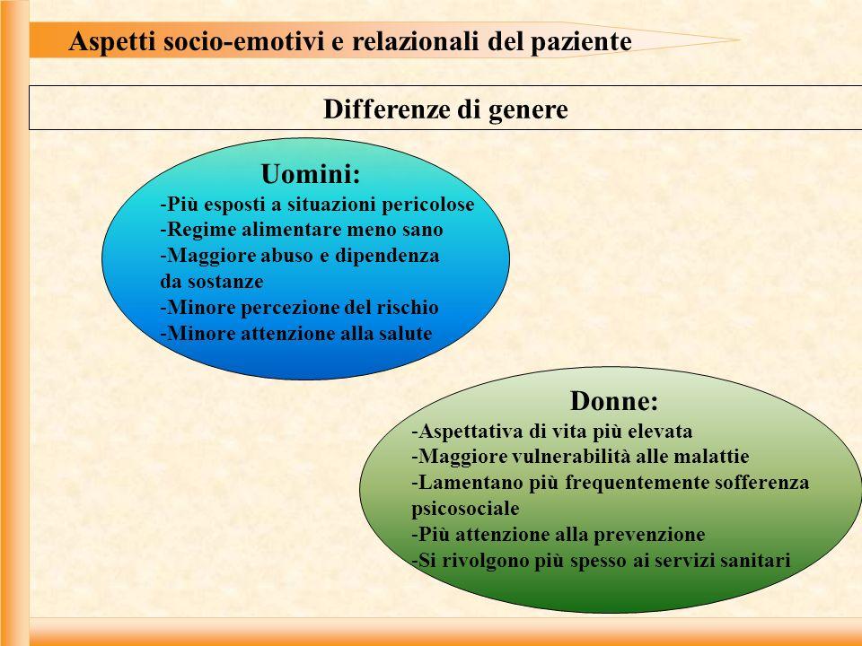 Aspetti socio-emotivi e relazionali del paziente