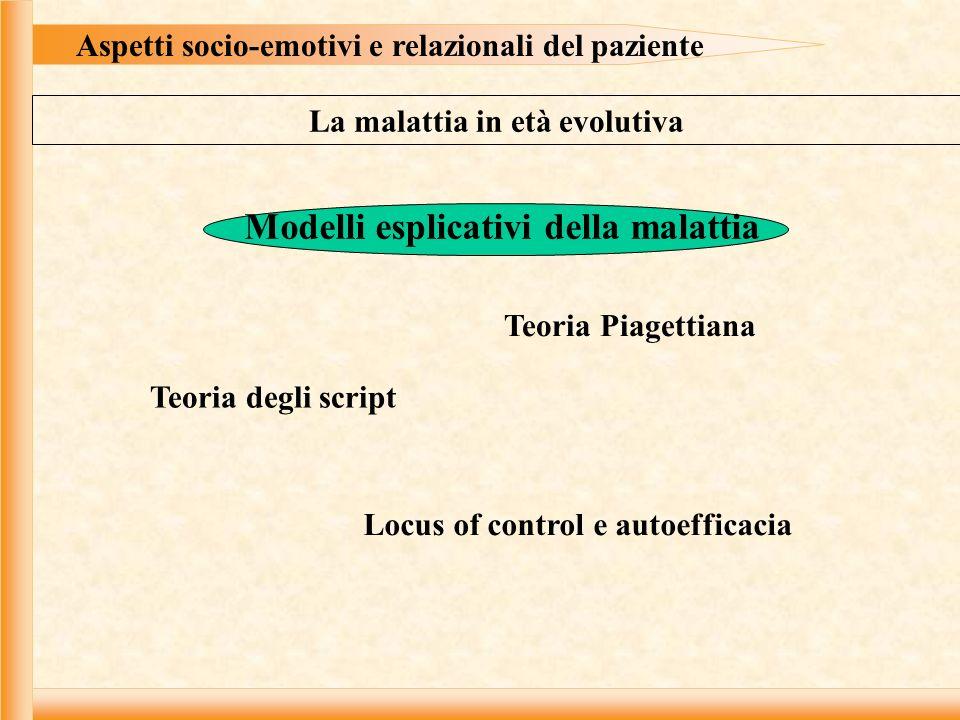 Modelli esplicativi della malattia