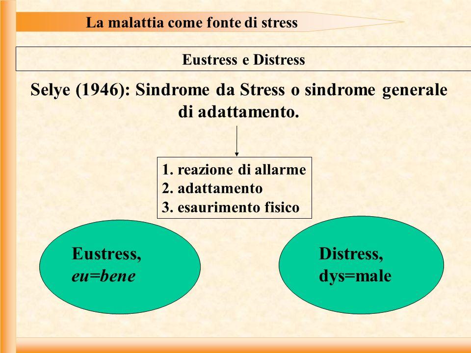 Selye (1946): Sindrome da Stress o sindrome generale di adattamento.
