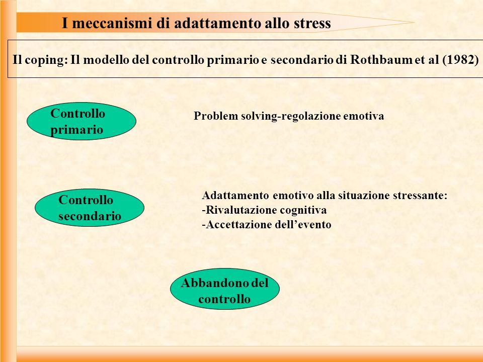 I meccanismi di adattamento allo stress Abbandono del controllo