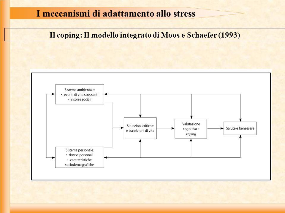 I meccanismi di adattamento allo stress