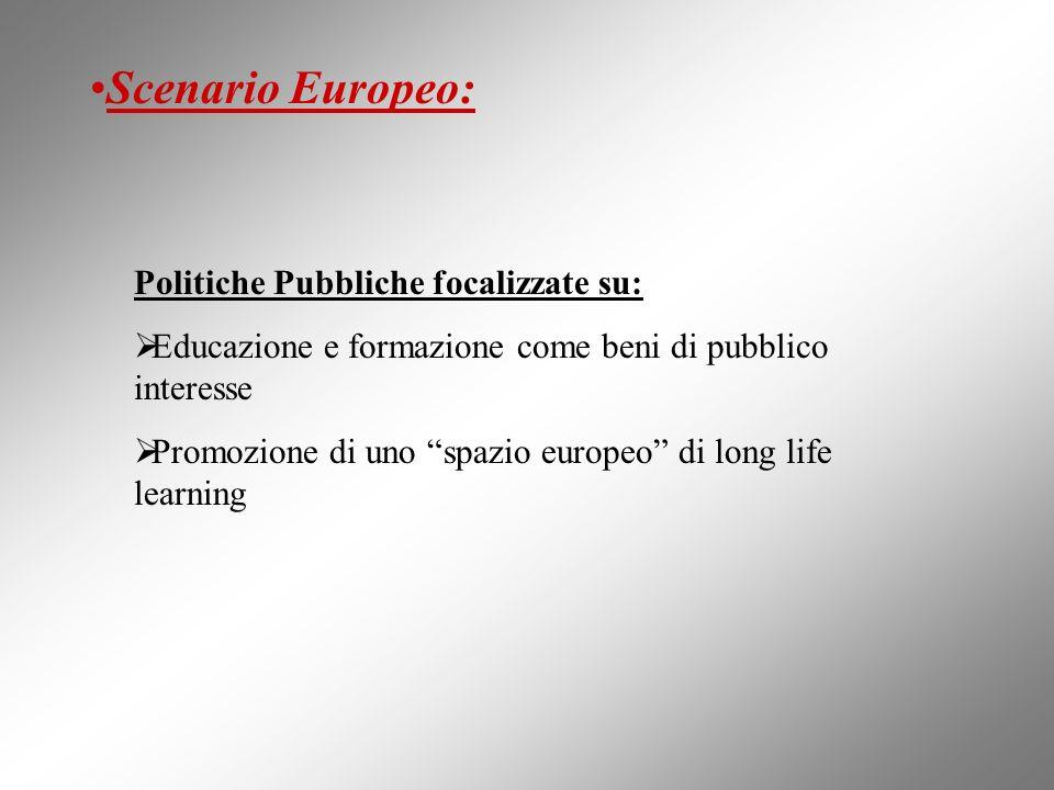 Scenario Europeo: Politiche Pubbliche focalizzate su: