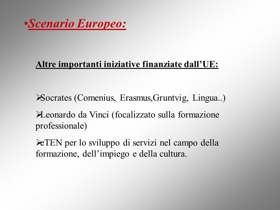 Scenario Europeo: Altre importanti iniziative finanziate dall'UE: