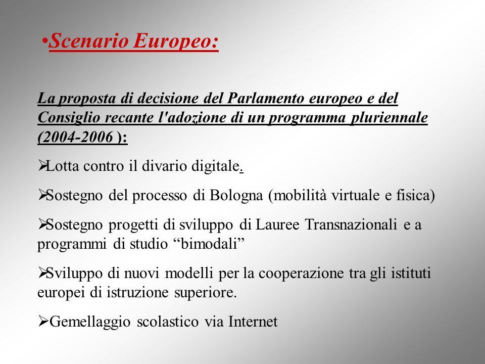 Scenario Europeo:La proposta di decisione del Parlamento europeo e del Consiglio recante l adozione di un programma pluriennale (2004-2006 ):