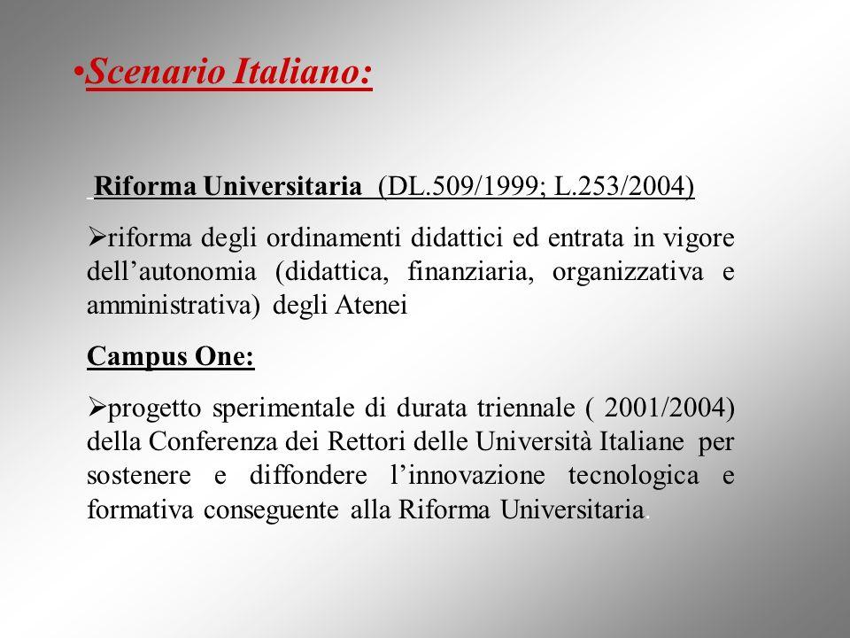 Scenario Italiano: Riforma Universitaria (DL.509/1999; L.253/2004)