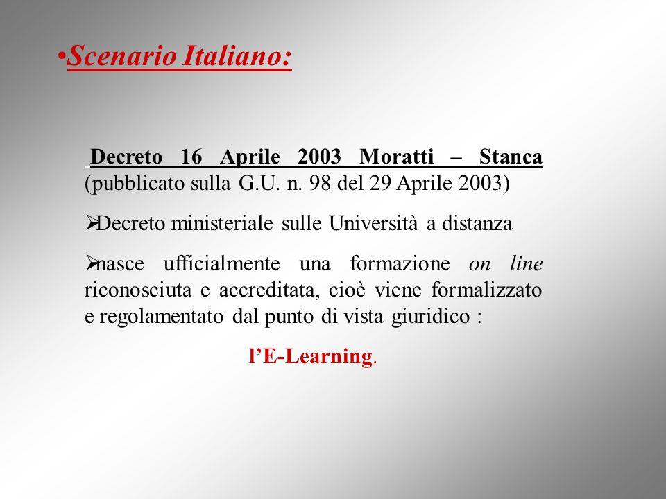 Scenario Italiano:Decreto 16 Aprile 2003 Moratti – Stanca (pubblicato sulla G.U. n. 98 del 29 Aprile 2003)