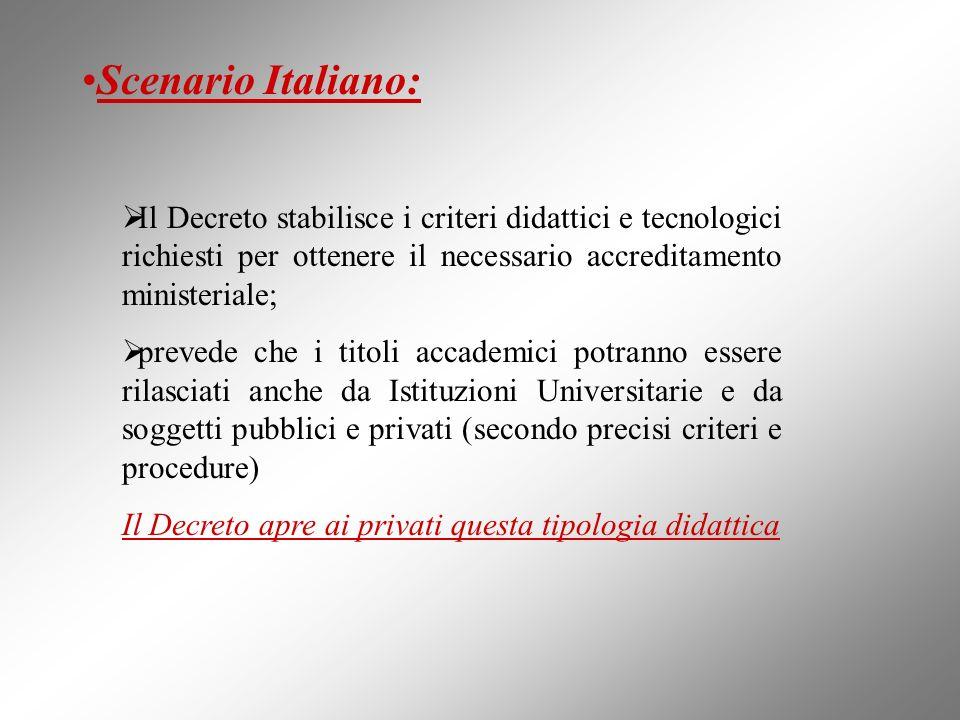 Scenario Italiano:Il Decreto stabilisce i criteri didattici e tecnologici richiesti per ottenere il necessario accreditamento ministeriale;