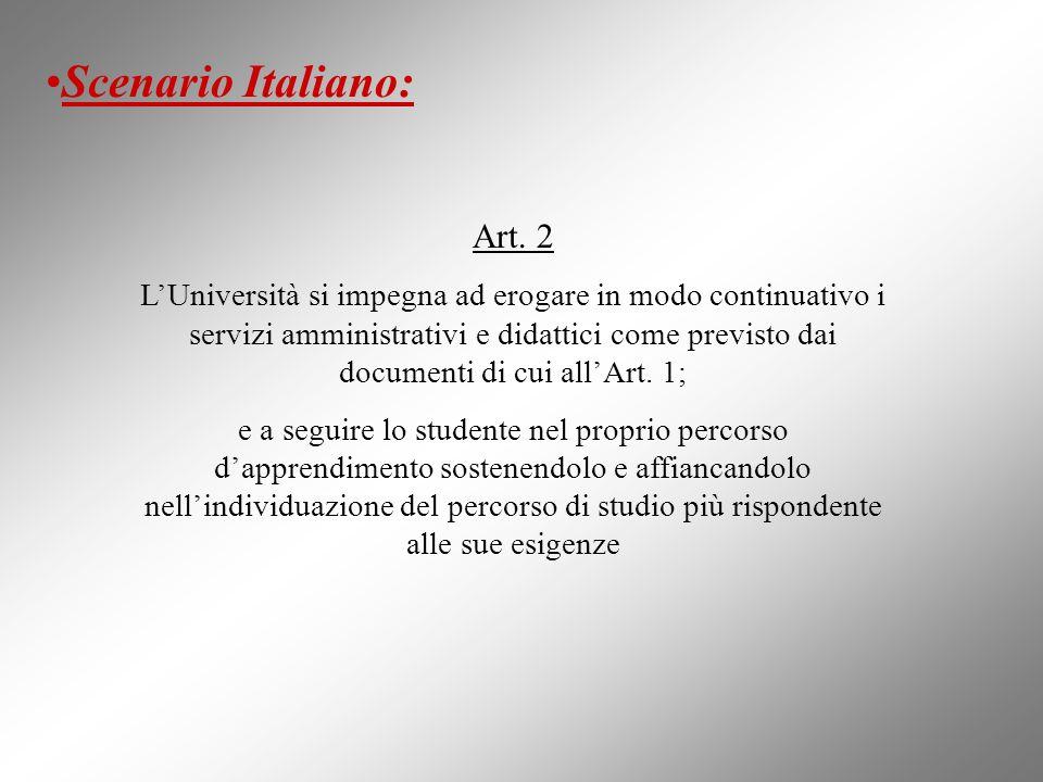 Scenario Italiano: Art. 2