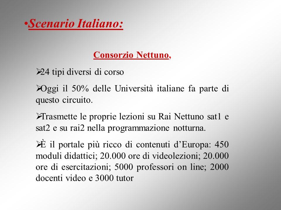 Scenario Italiano: Consorzio Nettuno, 24 tipi diversi di corso