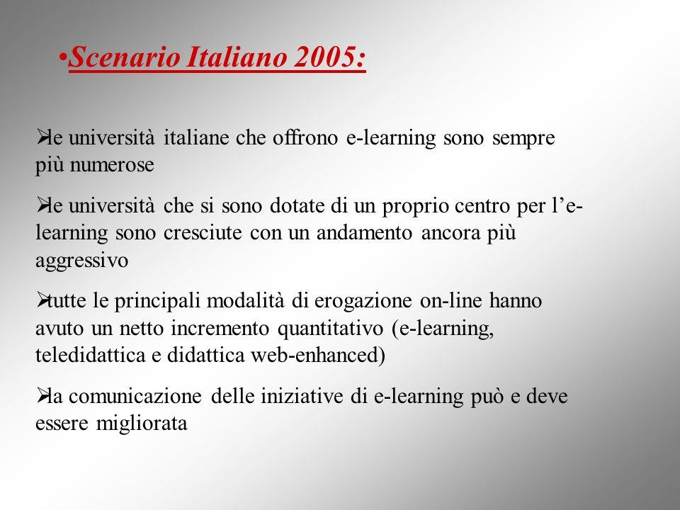 Scenario Italiano 2005:le università italiane che offrono e-learning sono sempre più numerose.
