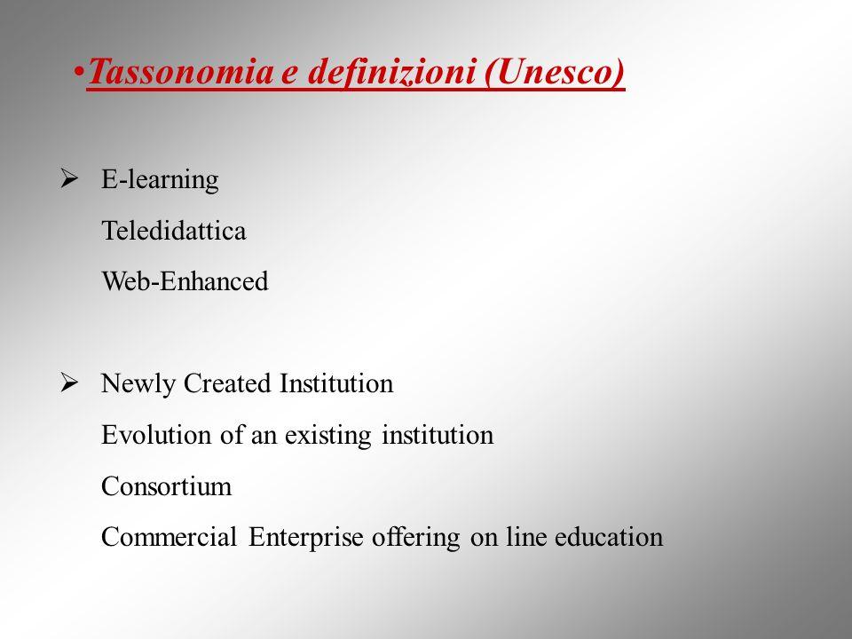 Tassonomia e definizioni (Unesco)