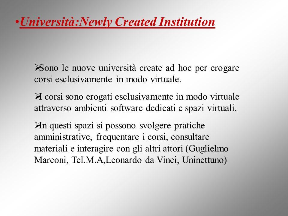 Università:Newly Created Institution