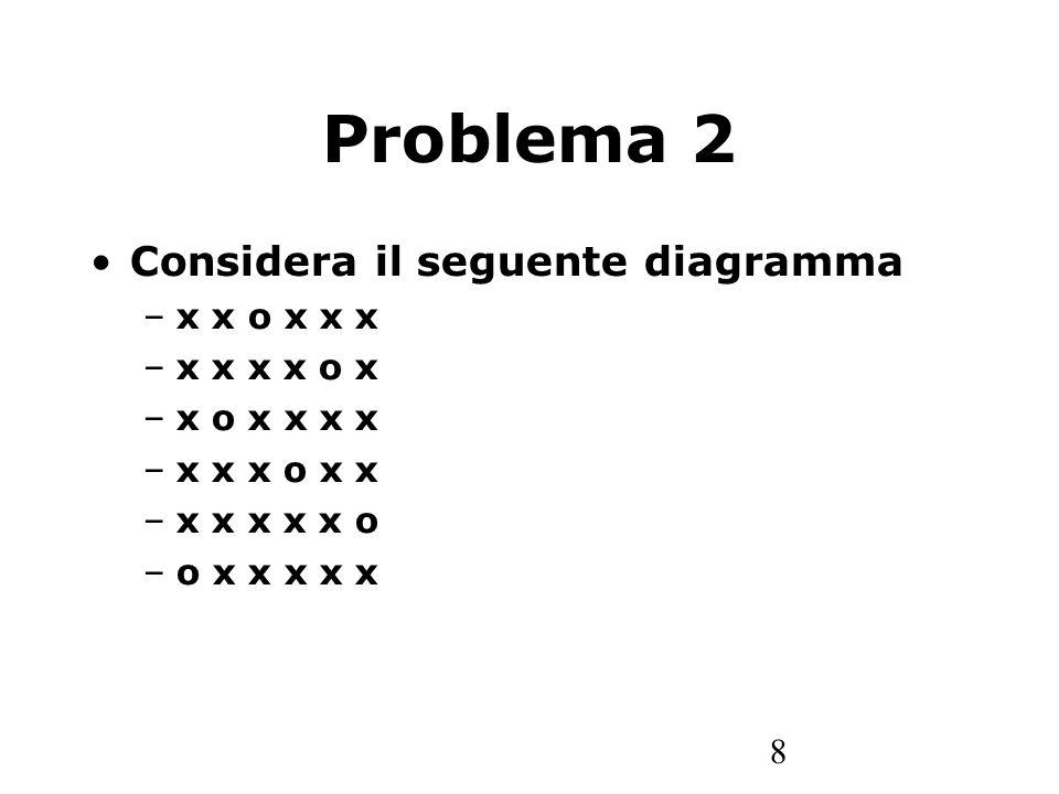 Problema 2 Considera il seguente diagramma x x o x x x x x x x o x