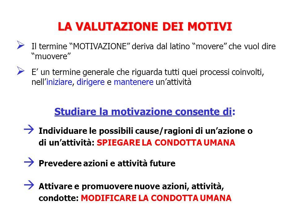 LA VALUTAZIONE DEI MOTIVI Studiare la motivazione consente di: