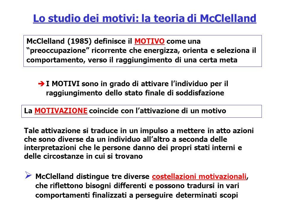 Lo studio dei motivi: la teoria di McClelland