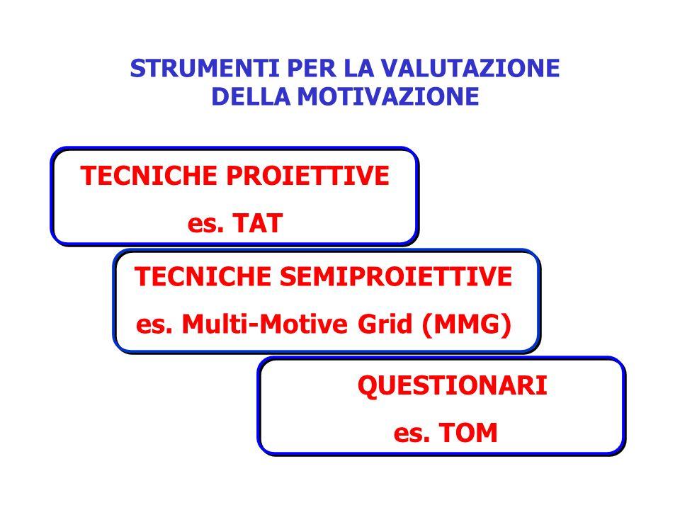 TECNICHE SEMIPROIETTIVE es. Multi-Motive Grid (MMG)