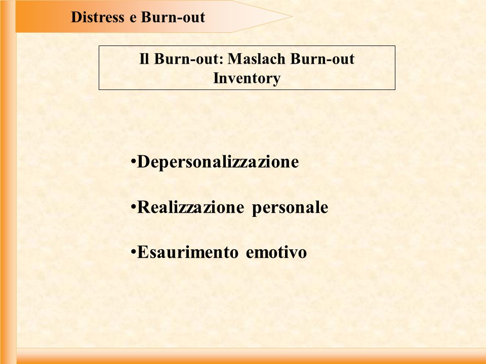 Il Burn-out: Maslach Burn-out Inventory