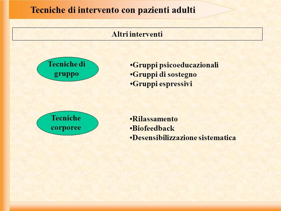 Tecniche di intervento con pazienti adulti
