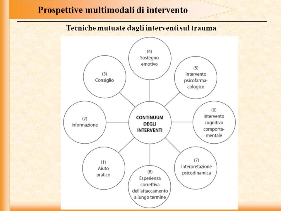 Prospettive multimodali di intervento