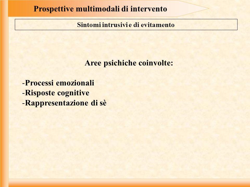 Prospettive multimodali di intervento Aree psichiche coinvolte: