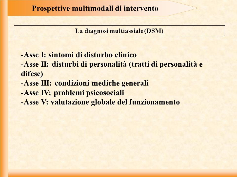 Prospettive multimodali di intervento La diagnosi multiassiale (DSM)