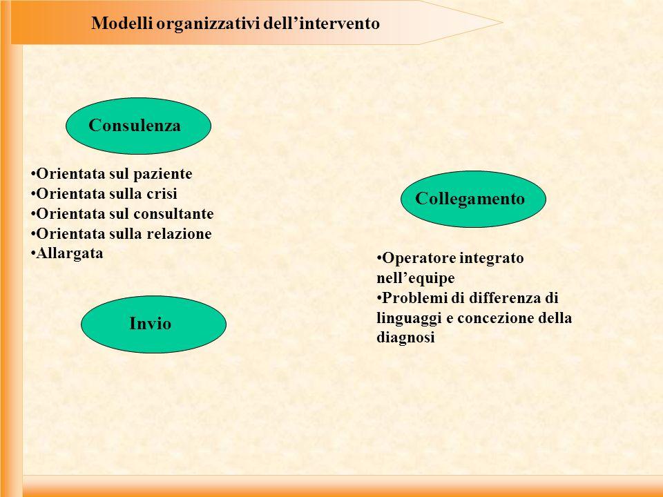 Modelli organizzativi dell'intervento
