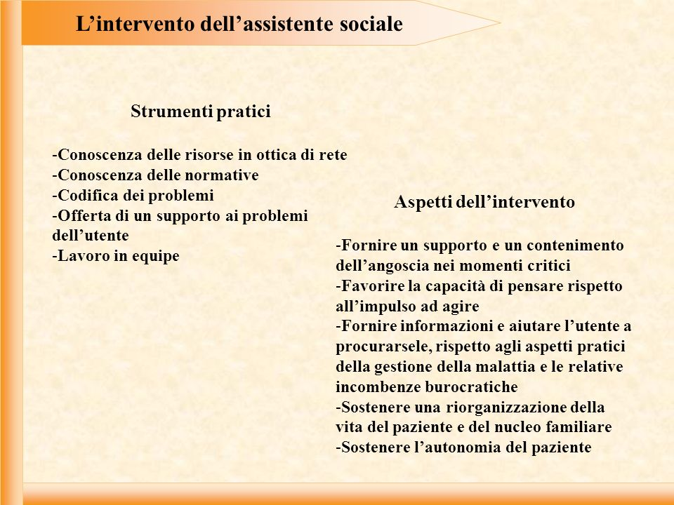 L'intervento dell'assistente sociale Aspetti dell'intervento