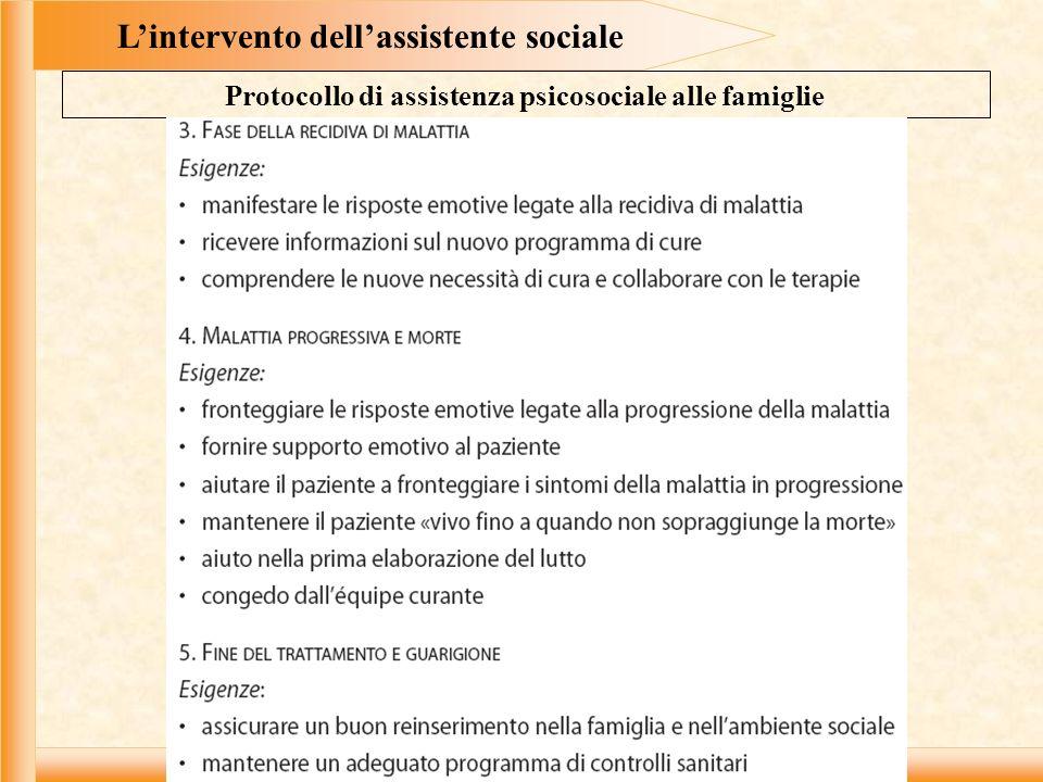 L'intervento dell'assistente sociale