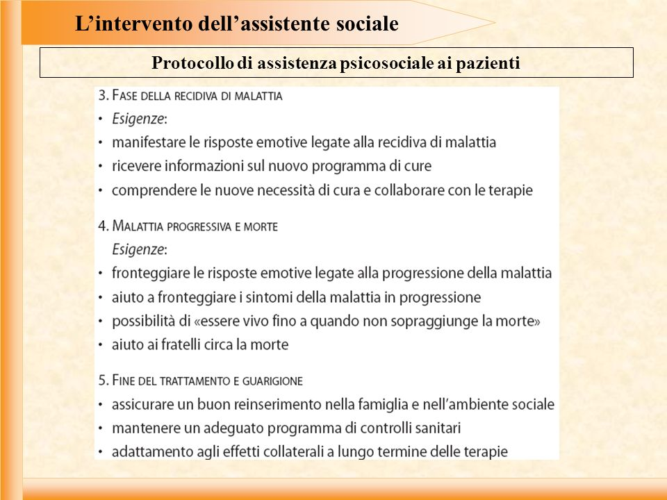 L'intervento dell'assistente sociale