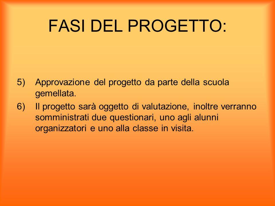 FASI DEL PROGETTO: Approvazione del progetto da parte della scuola gemellata.