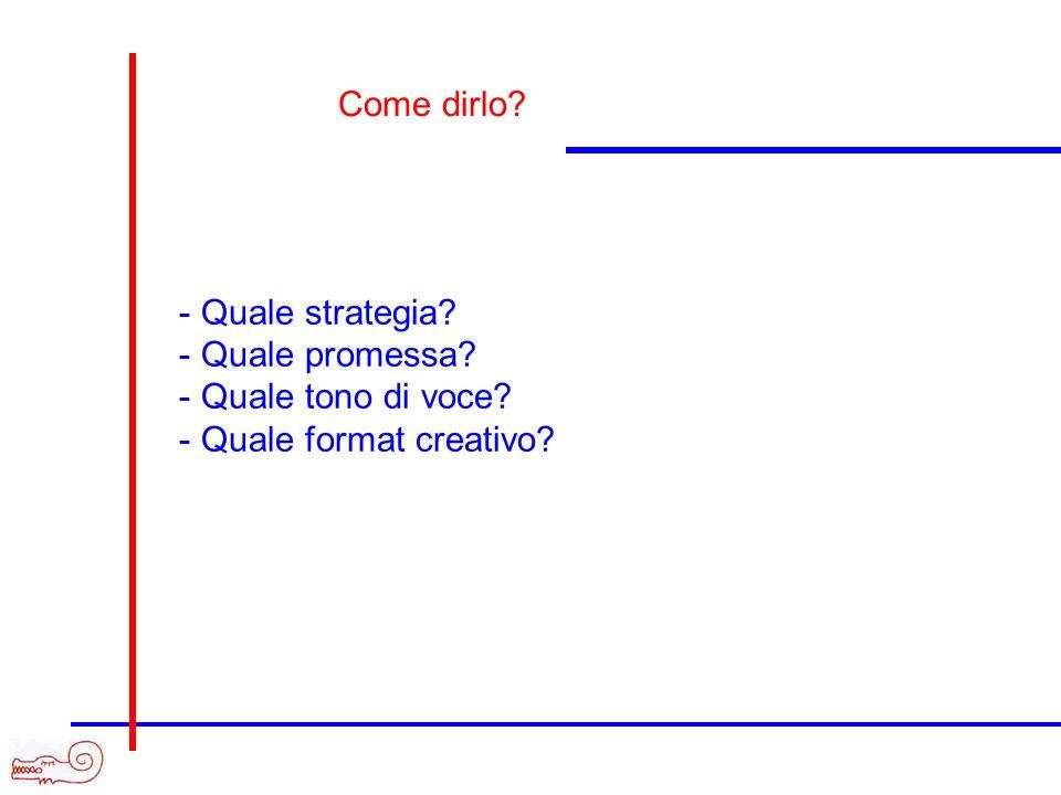 Come dirlo Quale strategia Quale promessa Quale tono di voce Quale format creativo