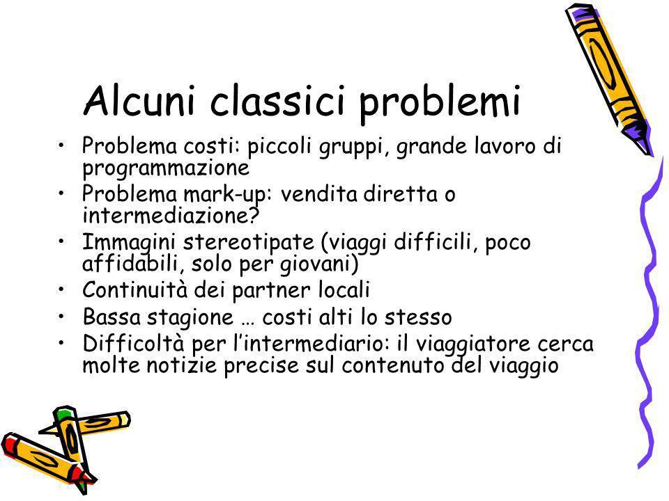 Alcuni classici problemi