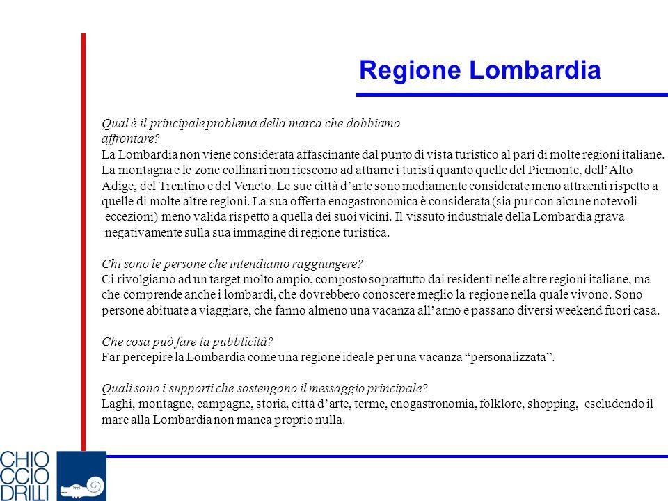 Regione Lombardia Qual è il principale problema della marca che dobbiamo. affrontare