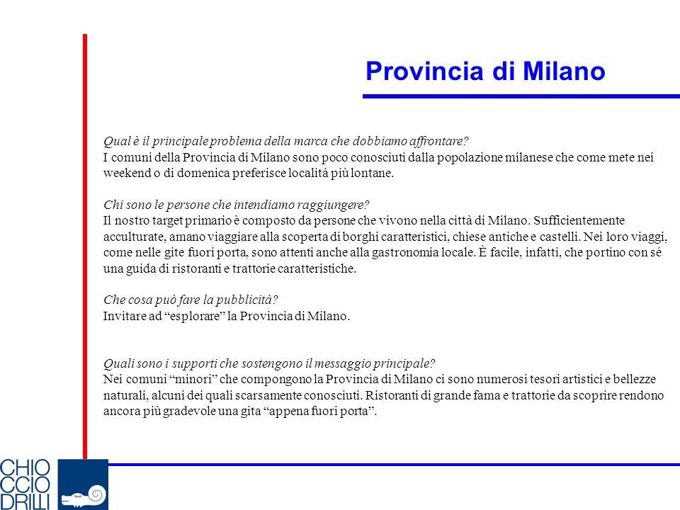 Provincia di Milano Qual è il principale problema della marca che dobbiamo affrontare