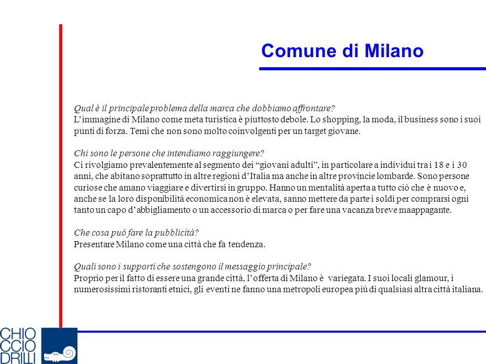 Comune di Milano Qual è il principale problema della marca che dobbiamo affrontare