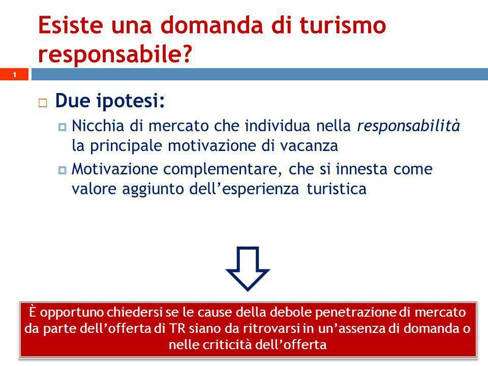 Esiste una domanda di turismo responsabile