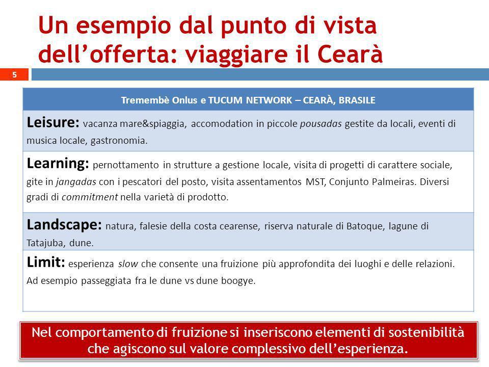 Un esempio dal punto di vista dell'offerta: viaggiare il Cearà