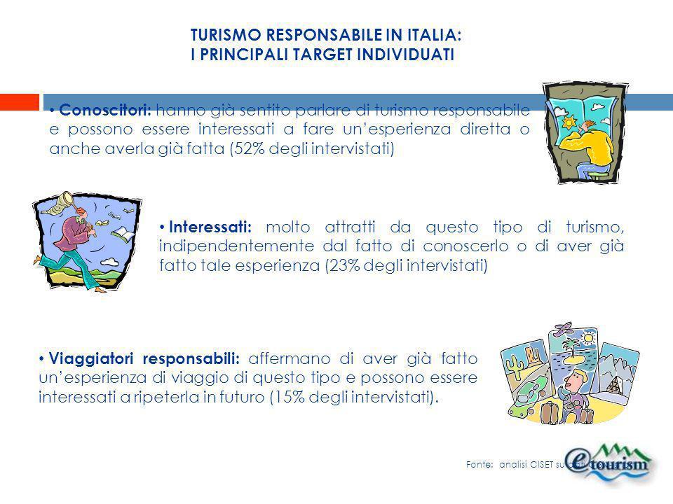 TURISMO RESPONSABILE IN ITALIA: I PRINCIPALI TARGET INDIVIDUATI