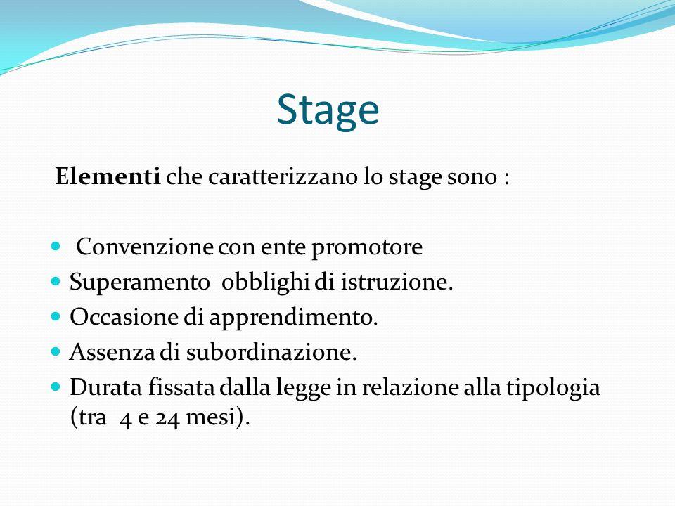 Stage Elementi che caratterizzano lo stage sono :