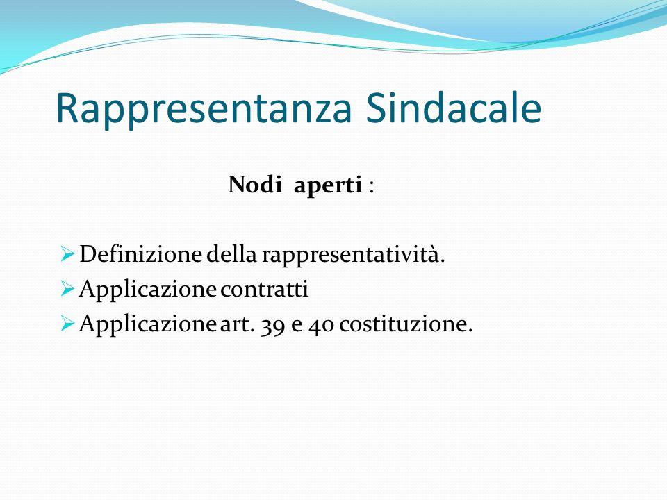 Rappresentanza Sindacale