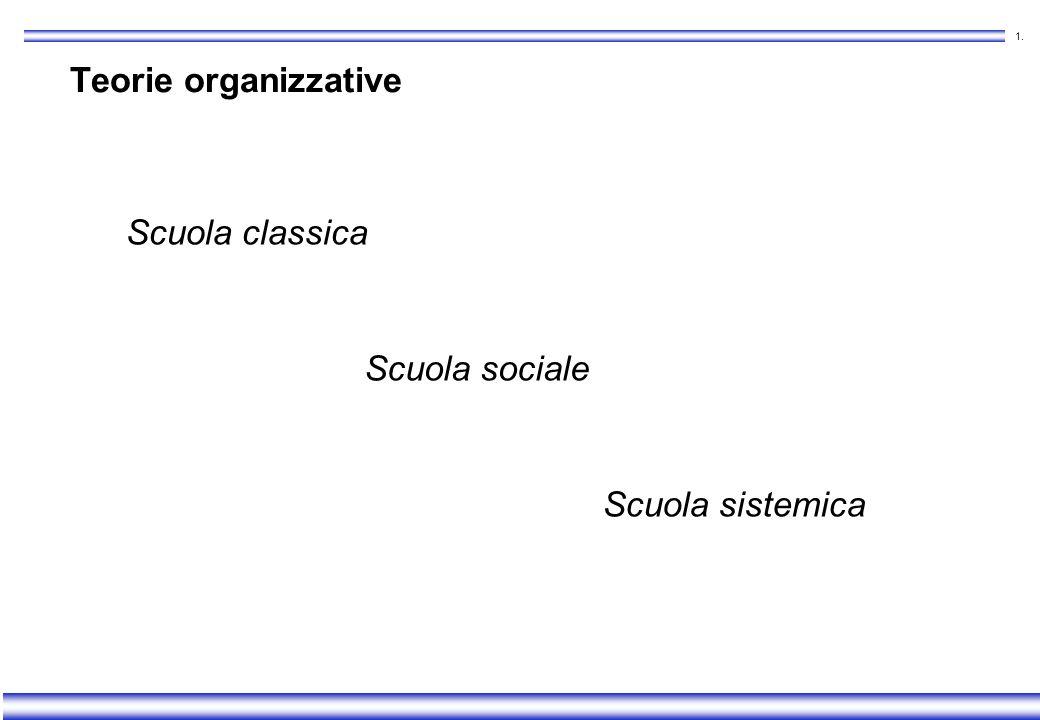 Teorie organizzative Scuola classica Scuola sociale Scuola sistemica