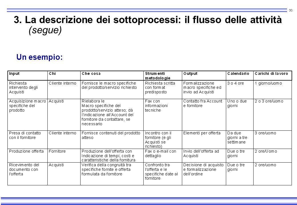 3. La descrizione dei sottoprocessi: il flusso delle attività (segue)