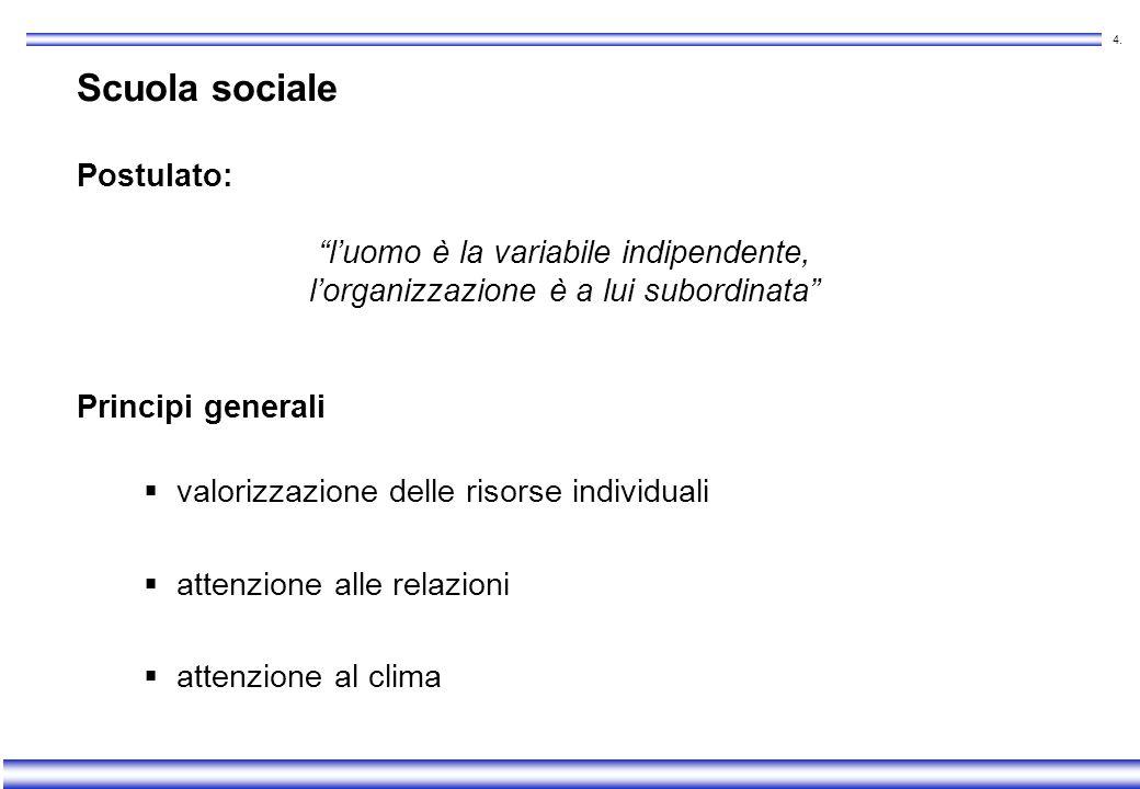 Scuola sociale Postulato: l'uomo è la variabile indipendente,