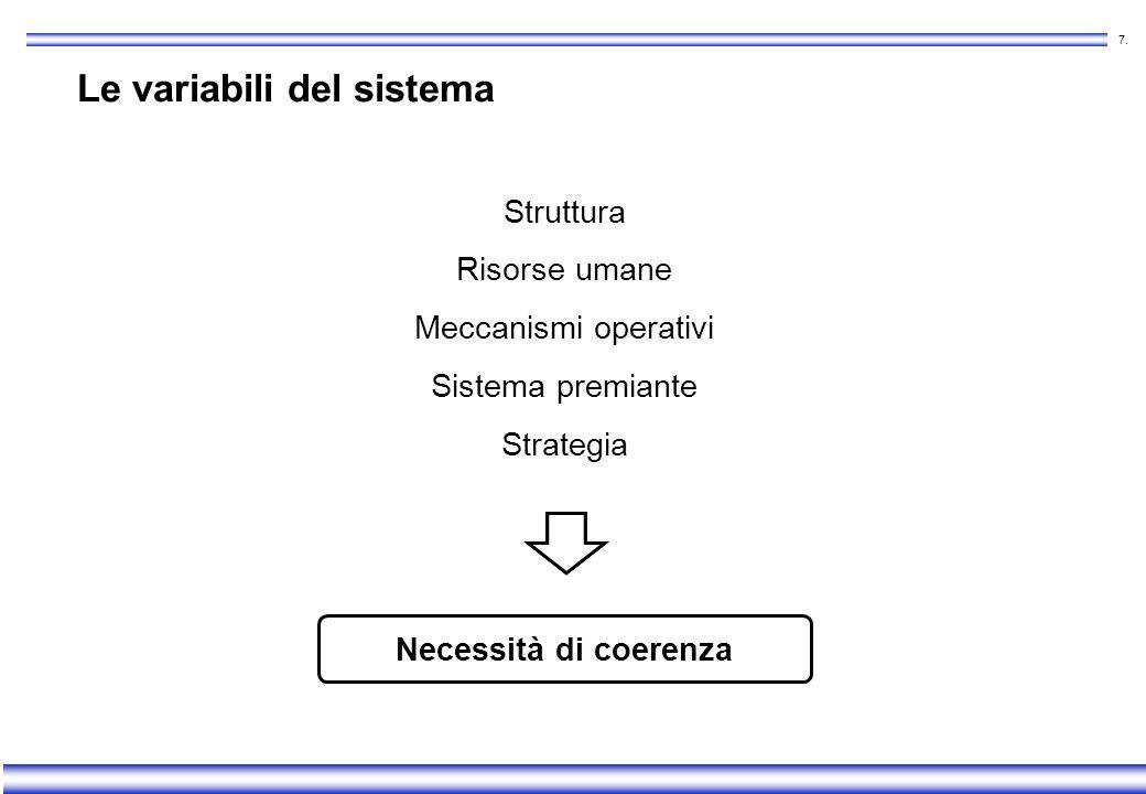 Le variabili del sistema