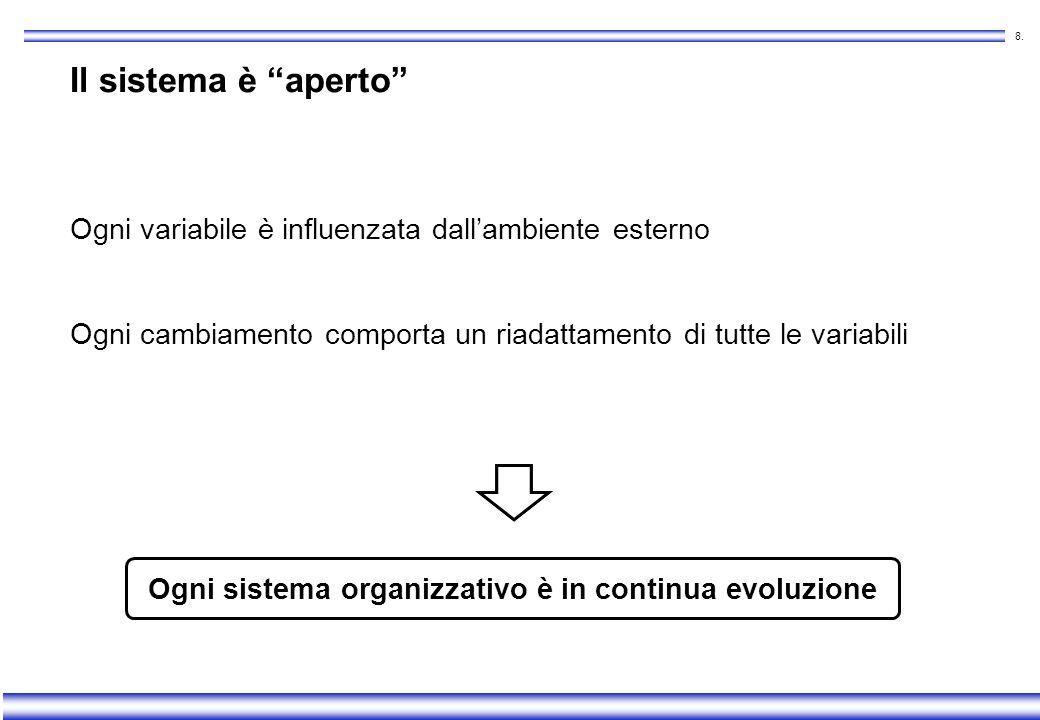 Ogni sistema organizzativo è in continua evoluzione