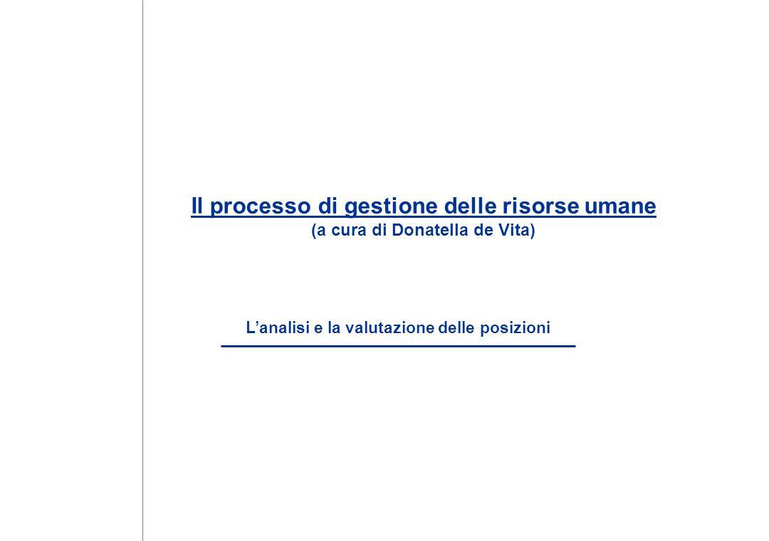 Il processo di gestione delle risorse umane