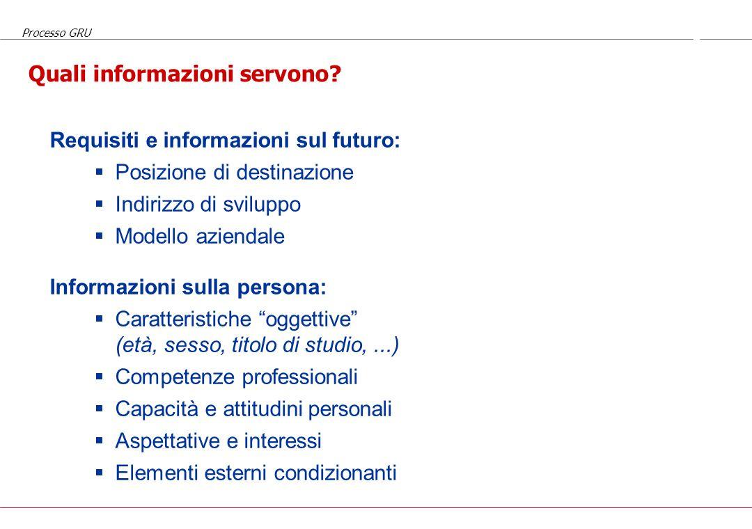 Quali informazioni servono