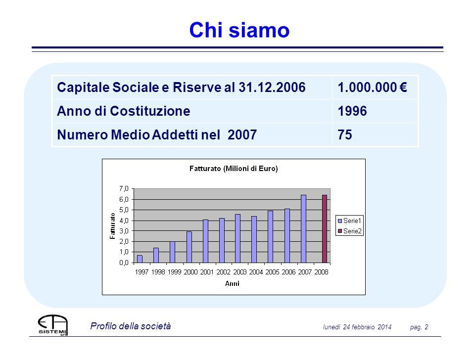 Chi siamo Capitale Sociale e Riserve al 31.12.2006 1.000.000 €